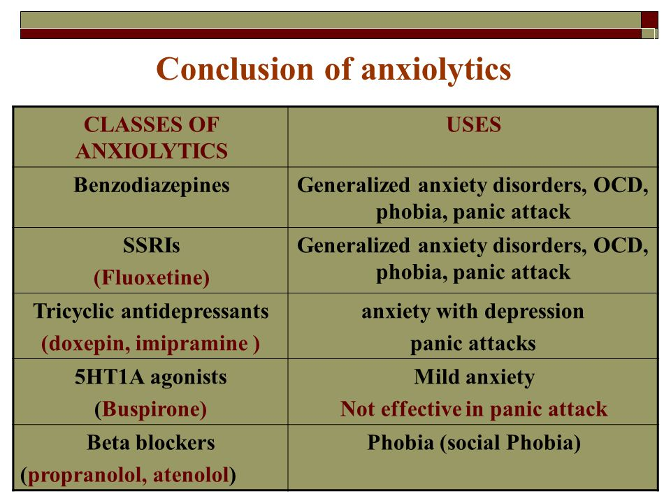 Buspar In Anxiety Treatment