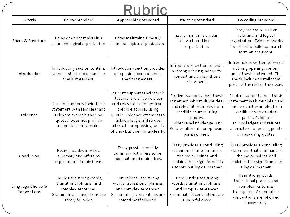 Refutation essay rubric