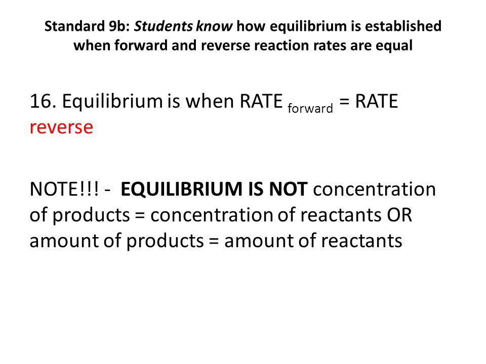 Equilibrium Constant Worksheet Tecnologialinstante – Equilibrium Constant Worksheet