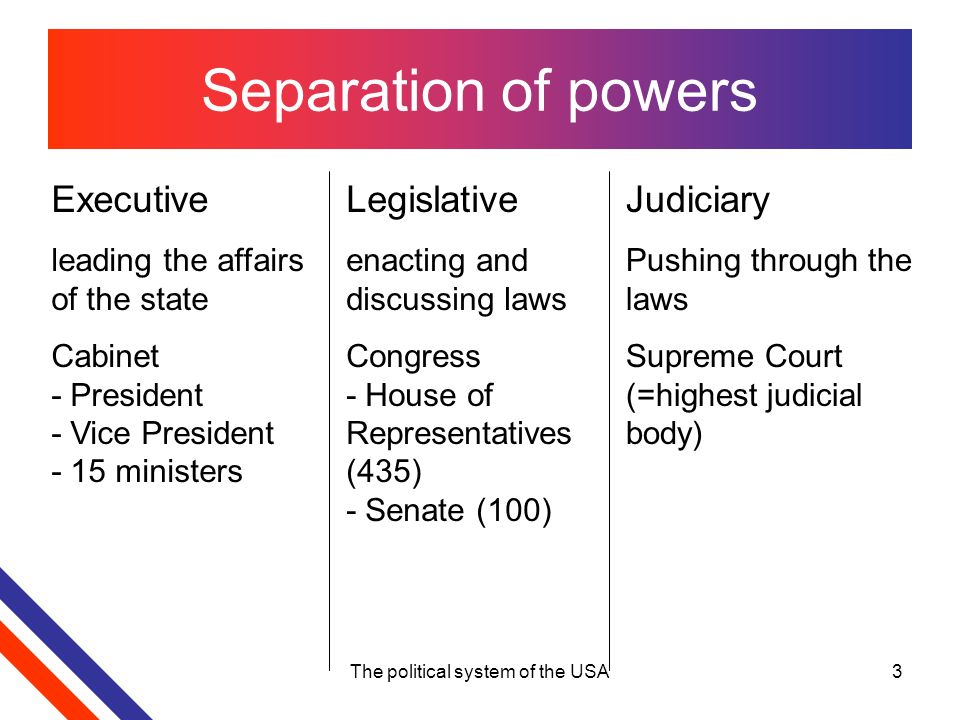 the separation of powers in political science Which political theory has been interpreted to mean that a president can shield critical information from congress as a result of the separation of powers science.
