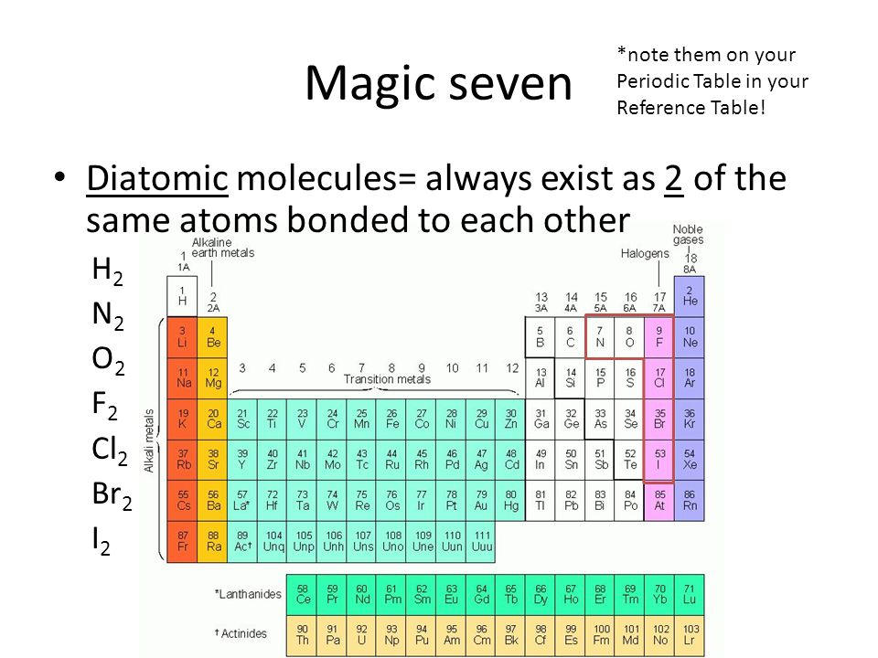Periodic Table diatomic atoms in the periodic table : Do Now Define an element. - ppt video online download