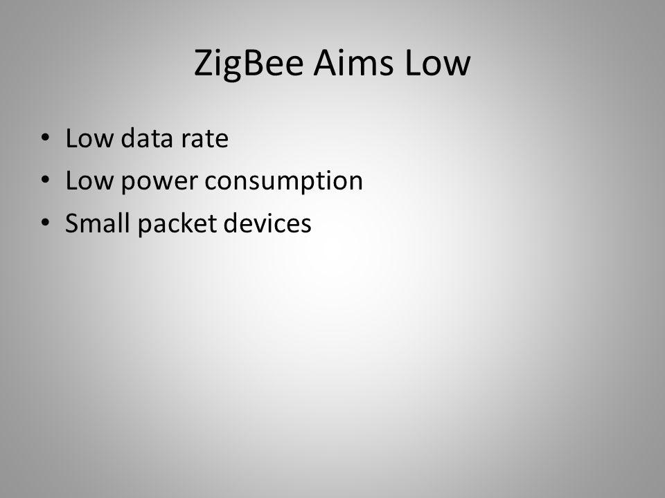Zigbee ieee ppt download