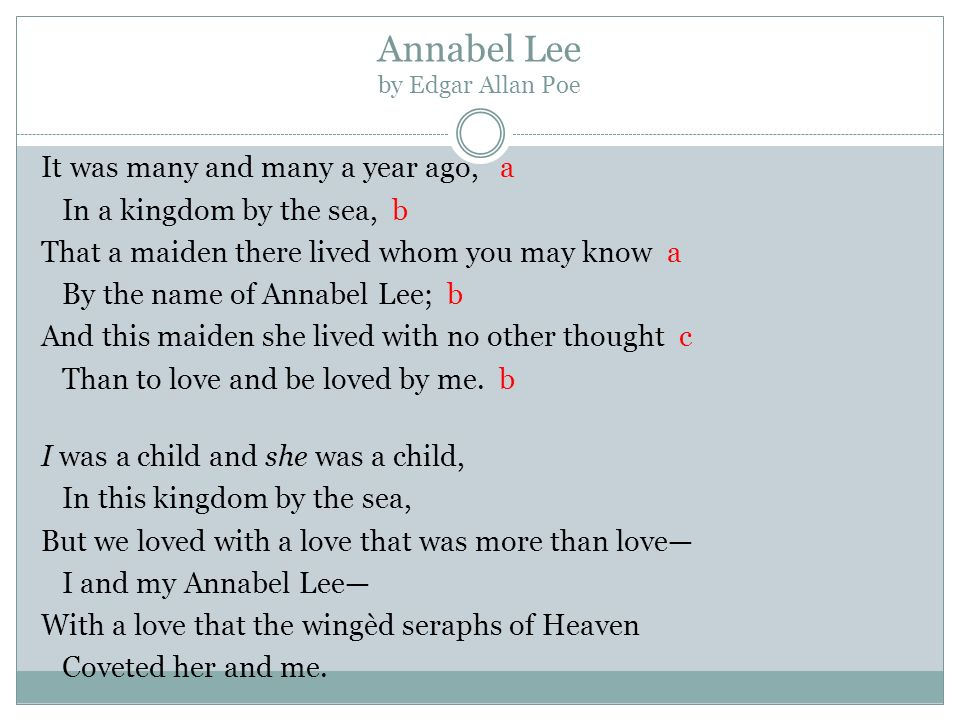 annabel lee essay - introduction