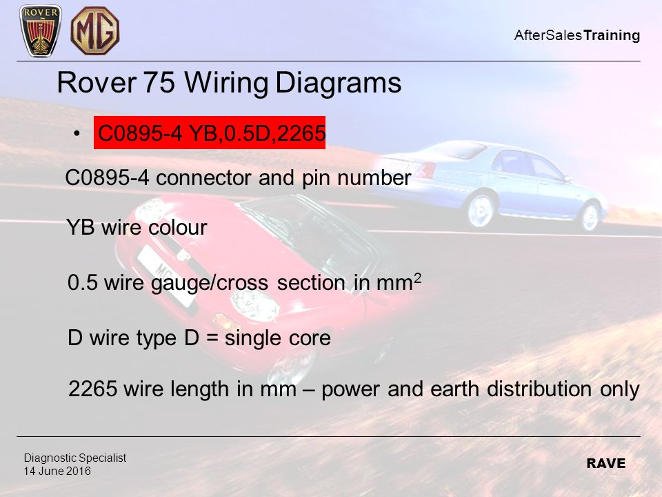 Rover+75+Wiring+Diagrams+C0895 4+YB%2C0.5D%2C2265 welcome to aftersalestraining ppt video online download  at crackthecode.co