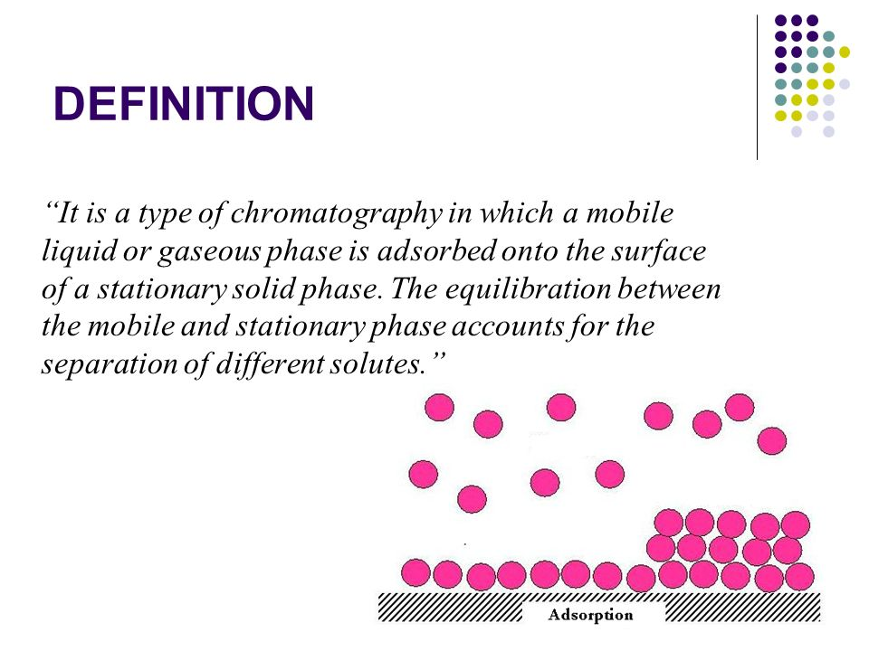 ADSORPTION CHROMATOGRAPHY - ppt download