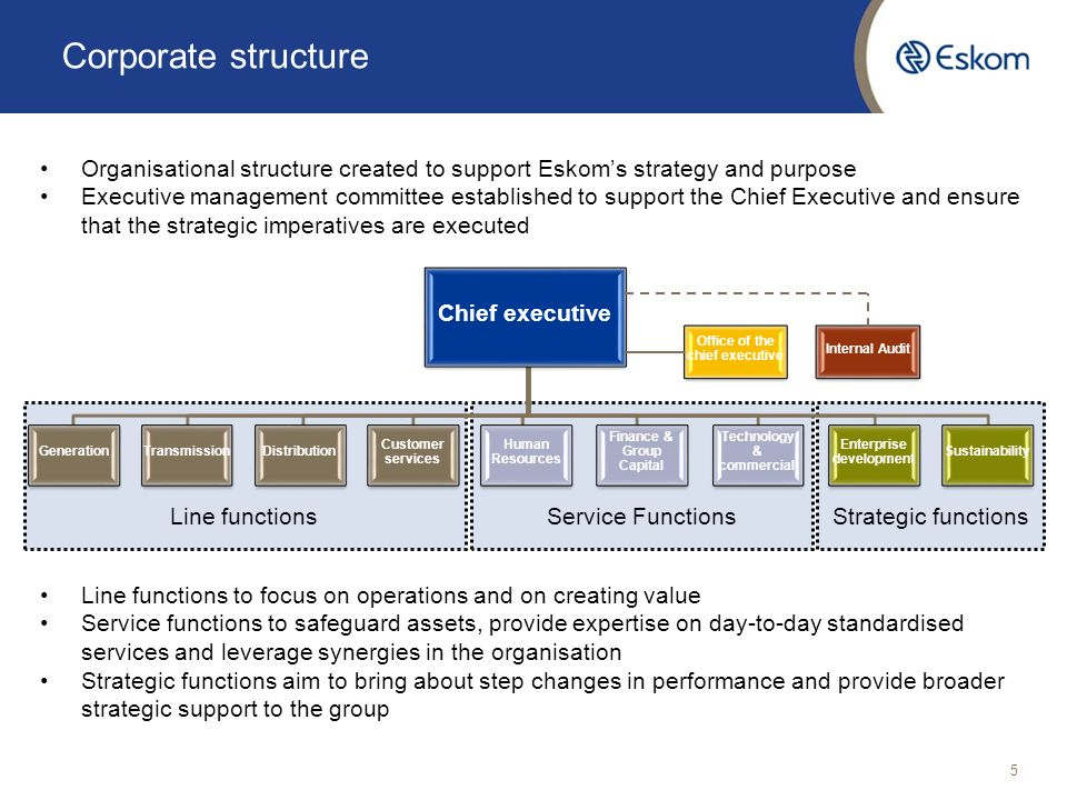 strategic management and industry structure Strategic management a systematic model for assessing competition within an industry, yet the model was seldom used in the business policy (bp)field io and bp differed in their frames of reference (public vs private), units of analysis ( industry vs firm), views of the decision maker and stability of structure, and in other.