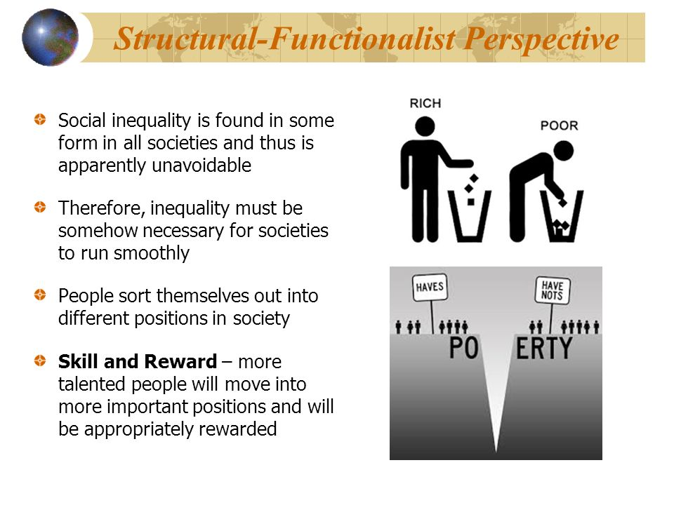 social inequalities a pretty womans perspective Poverty and social inequality sociology essay  social inequality is a situation in which there can be found differences between individual groups in a society from .