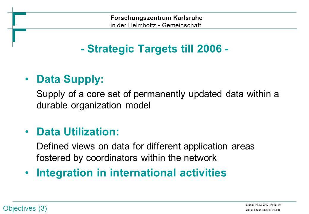 - Strategic Targets till 2006 -