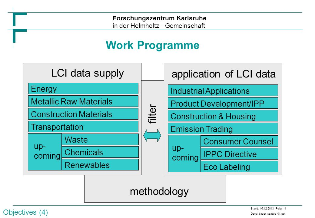Work Programme LCI data supply application of LCI data filter
