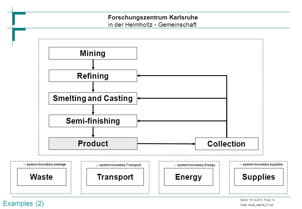 Mining Refining Smelting and Casting Semi-finishing Product Collection