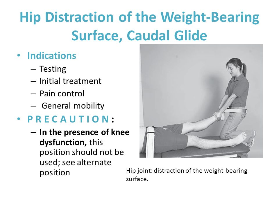 Hip Distraction of the Weight-Bearing Surface, Caudal Glide