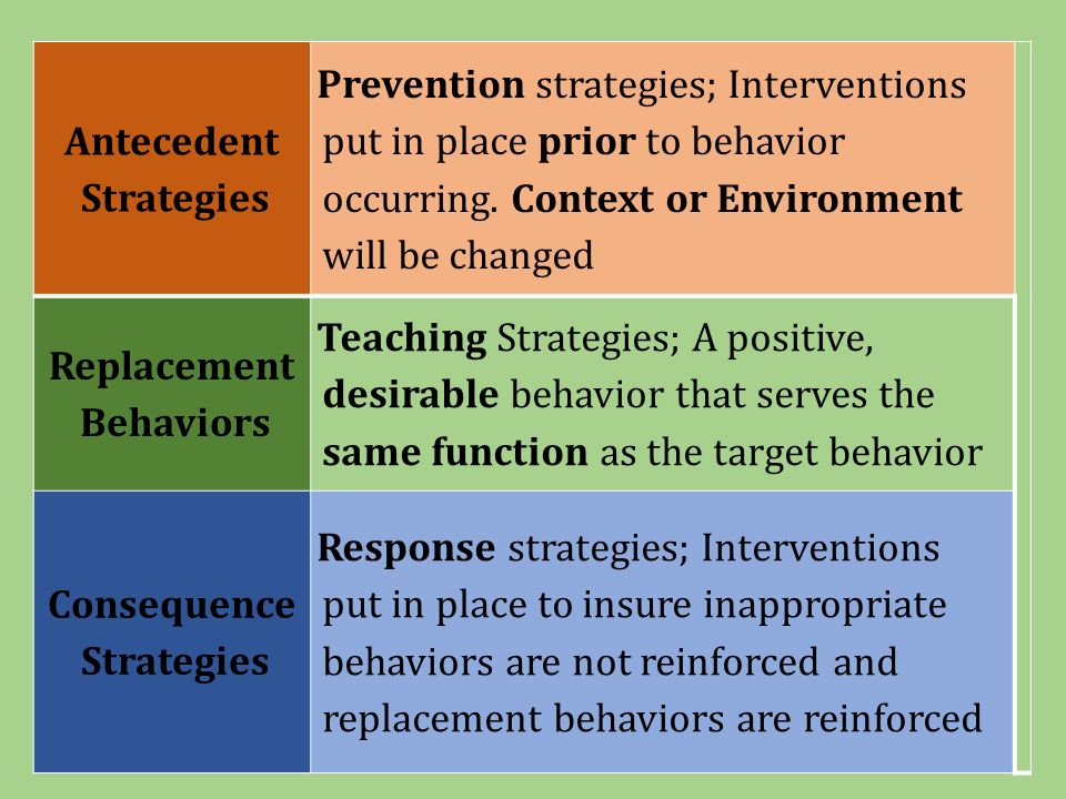 behaviors and strategies for home and Here are some strategies teachers can use  who currently lives in a foster home  or standing rather than sitting while working are all typical behaviors that.