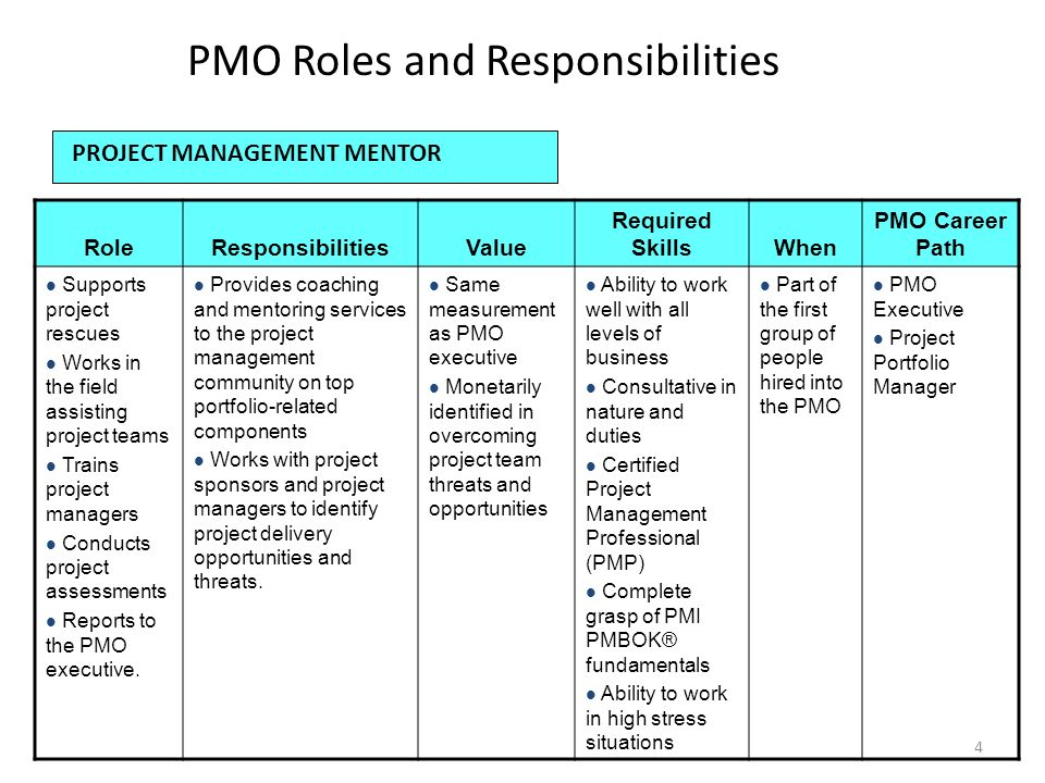 Roles and responsibilities ppt video online download - Office manager roles and responsibilities ...