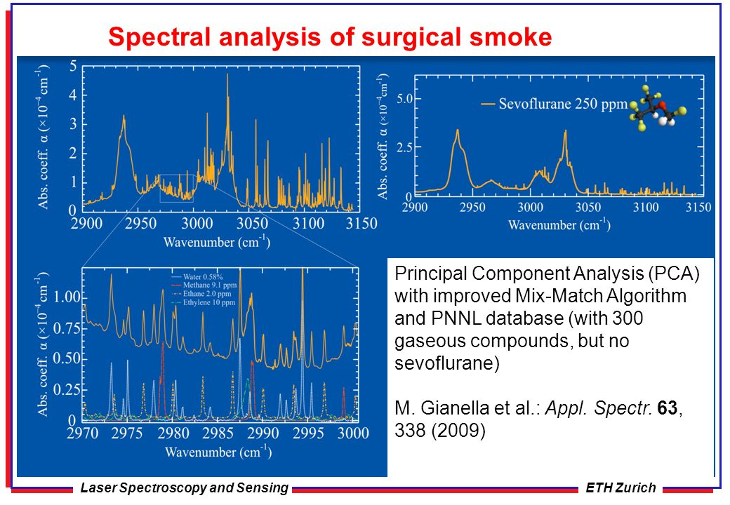 an analysis of smoke The us epa has funded the institute for the environment to establish a community modeling and analysis system  required to update to smoke v45 including.