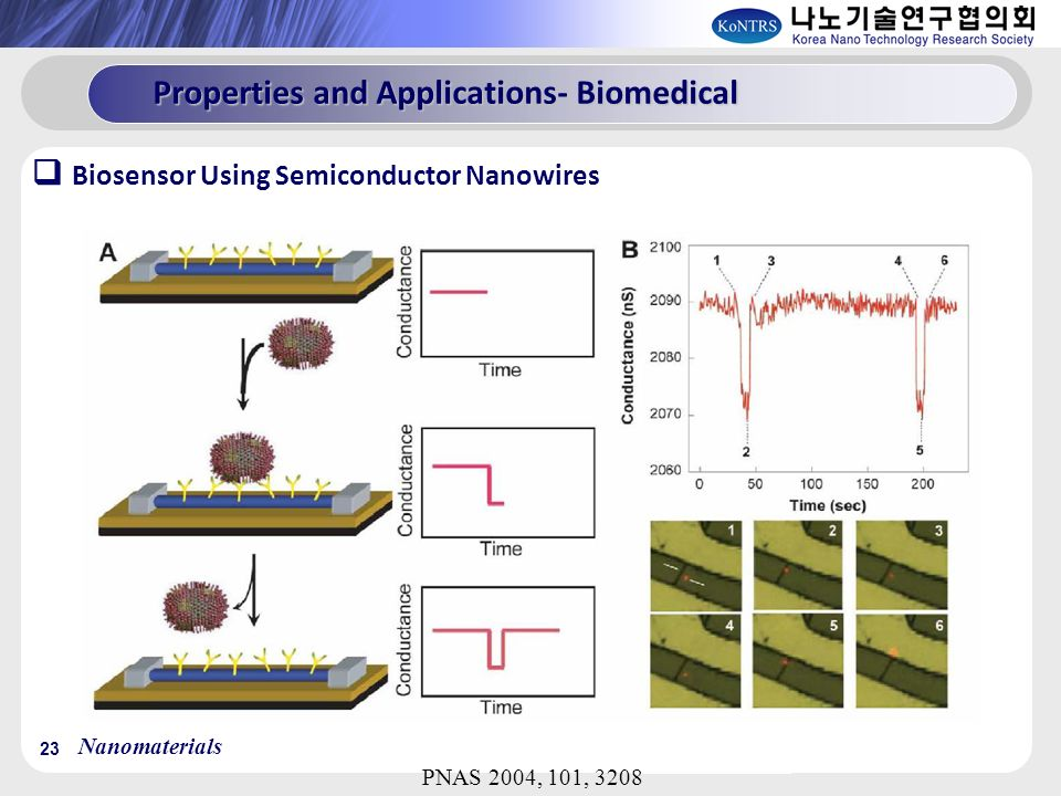application of semiconductor nanomaterials in catalysis During catalysis, and to expand the application of plal-aunps for catalysis in liquid  among various nanomaterials, gold nanoparticles (aunps) have attracted  modular poly(ethylene glycol) ligands for biocompatible semiconductor and.