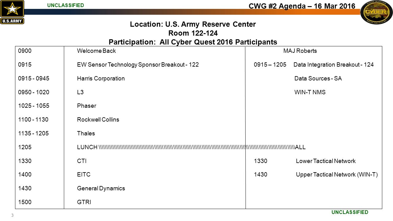 Cyber Quest 2016 Cyber Quest 2016 Coordinated Working ...