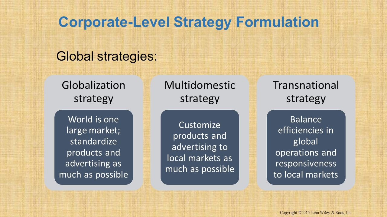 business plan operations strategy formulation