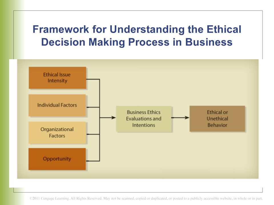 ETHICAL DECISION-MAKING CASE STUDY