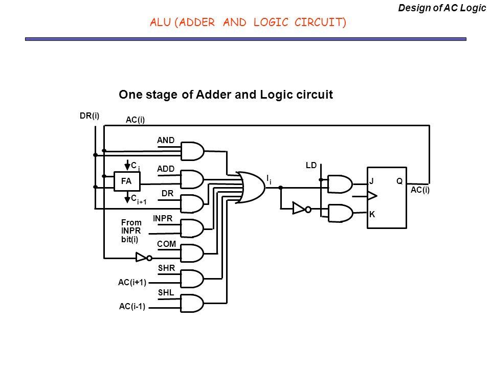 basic computer organization - part 2 designing your first computer