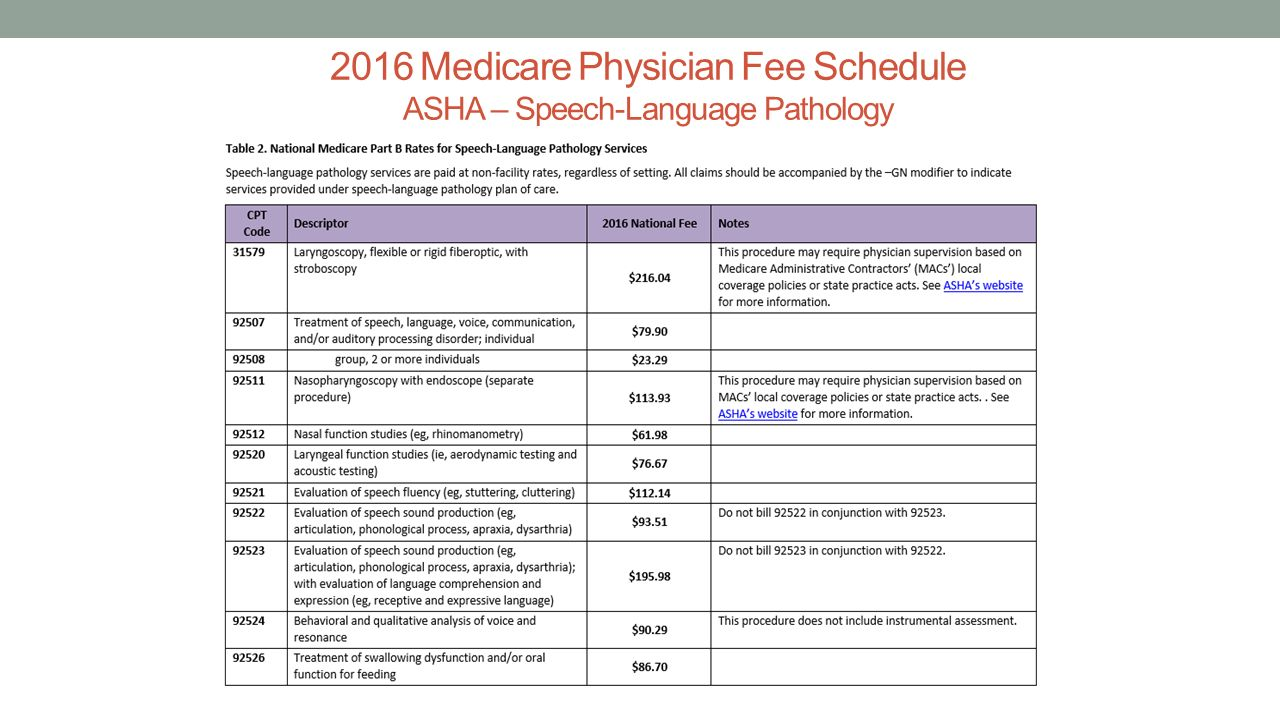Dee Adams Nikjeh, PhD, CCC-SLP - ppt download of Cpt codes for speech treatment