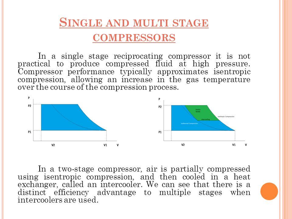 Reciprocating Compressors Ppt Video Online Download