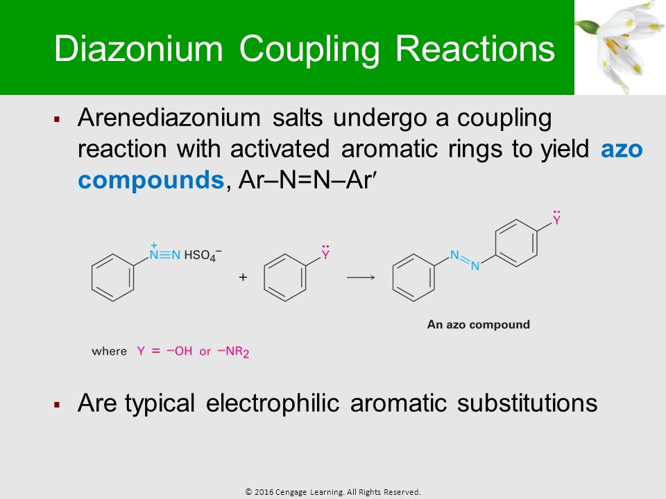 coupled reactions Structural biochemistry/energy coupling in chemical reactions an unfavorable reaction can be coupled together with a favorable one to make the overall reaction.