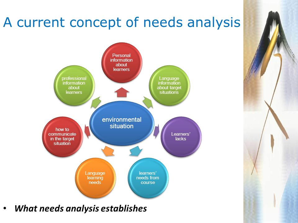 Needs Analysis And Evaluation Advisor : Dr. Patricia Su Presenter