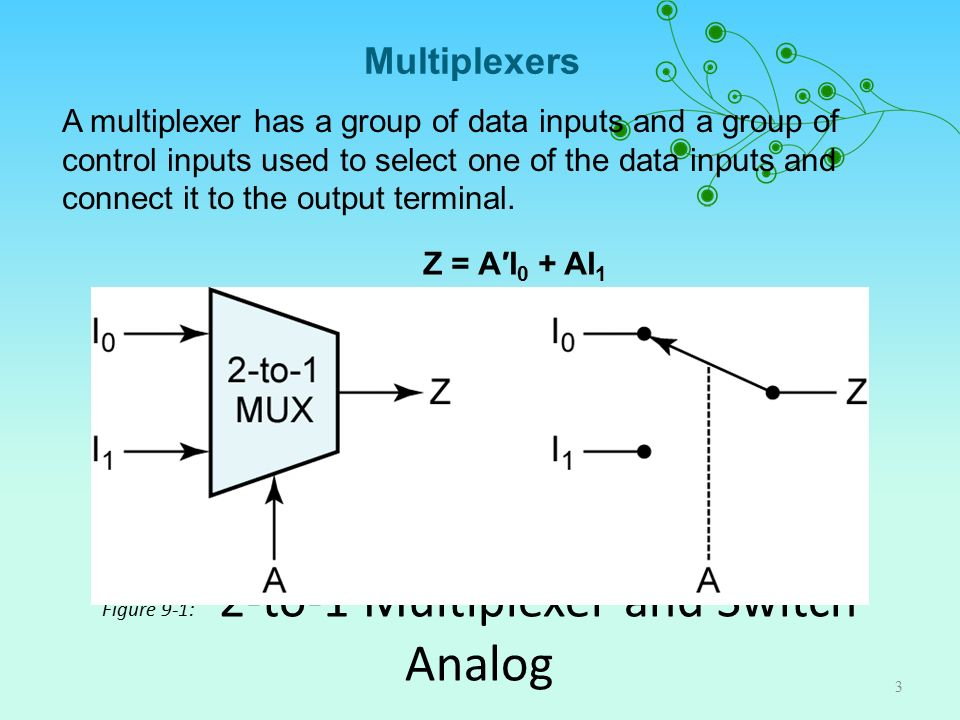 input and multiplexers