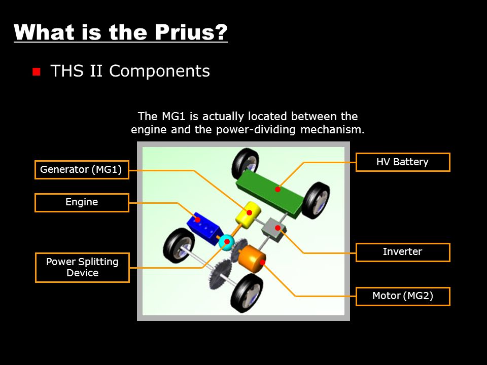 N a europe australia etc ppt video online download for What is found in a generator and motor