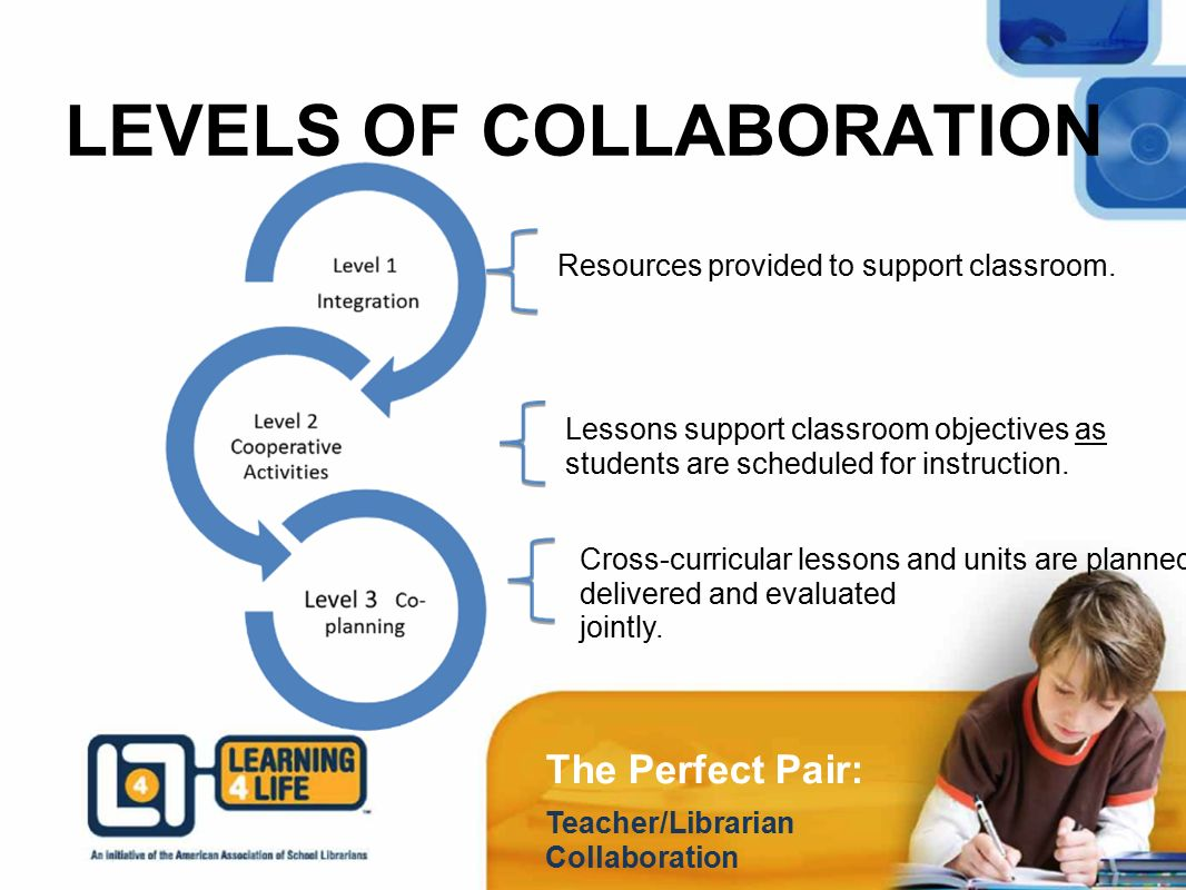 Collaborative Classroom Curriculum Reviews ~ Teacher librarian collaboration ppt video online download