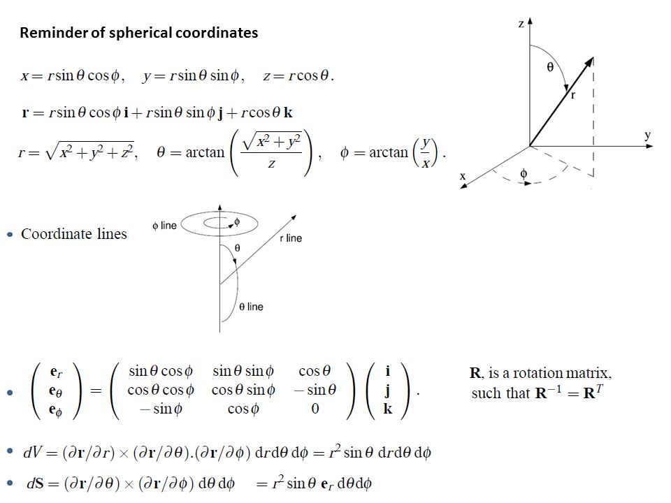 how to find unit vectors in spherical coordinates