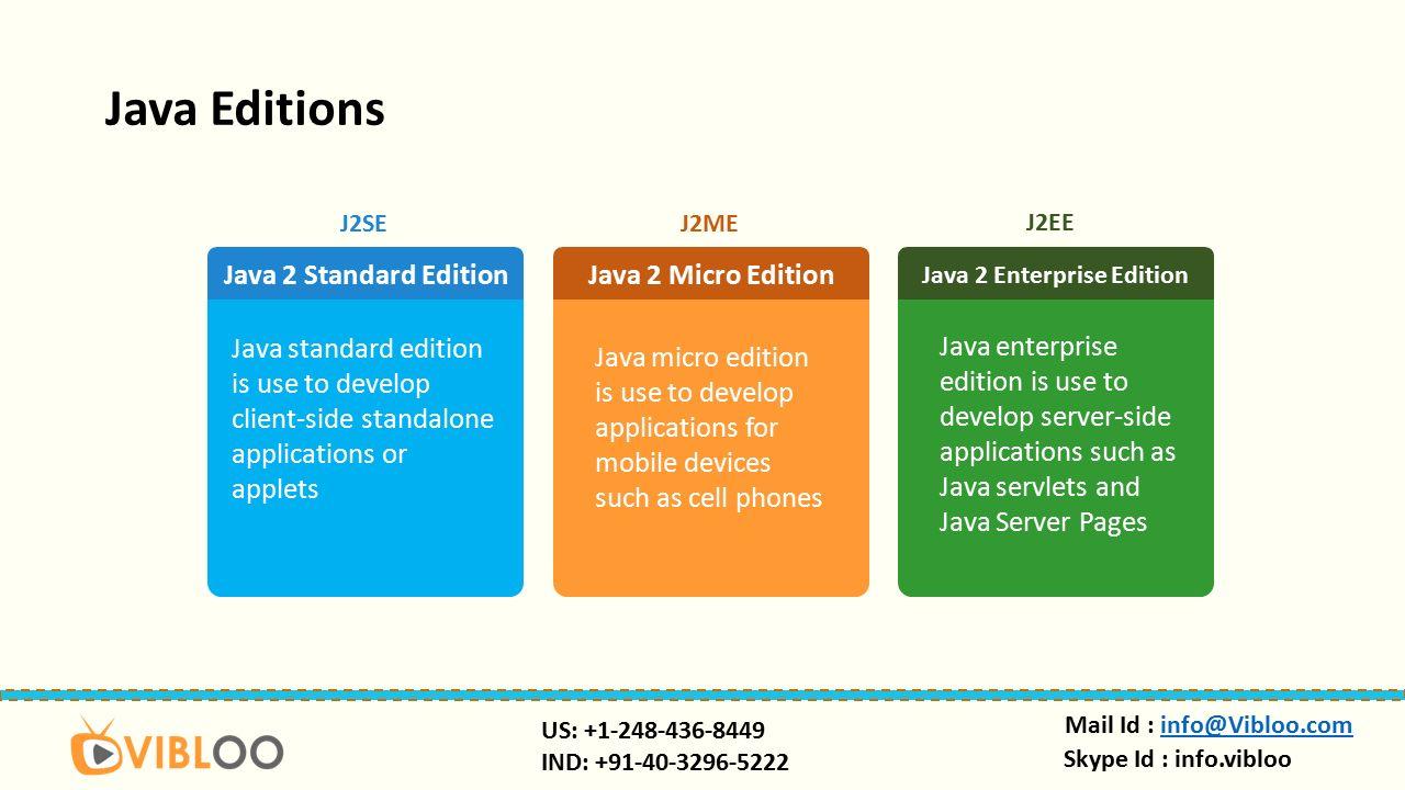 Introduction to java programming ppt video online download java 2 enterprise edition baditri Gallery