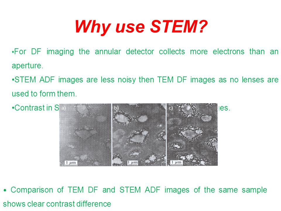 Scanning Transmission Electron Microscope Ppt Video