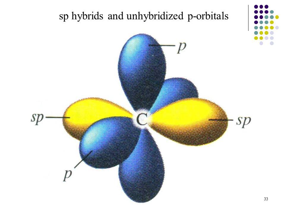 sp-orbitals