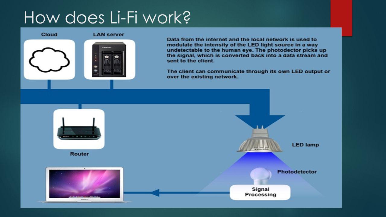 Li-Fi & All about it Light Fidelity & How it will change ...