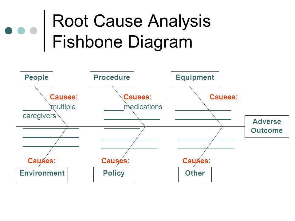 medication error using root cause analysis A nurse detected a medication error some have suggested replacing the term root cause analysis with systems improving root cause analyses and actions to.