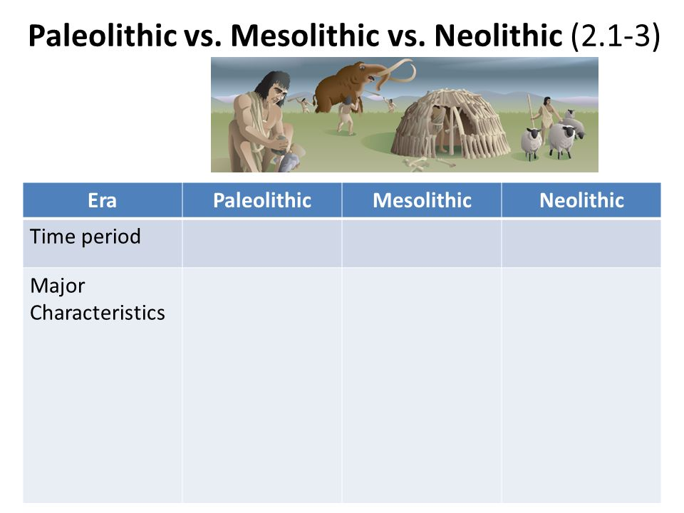 the main characteristics of paleolithic and neolithic cultures Start studying paleolithic era & culture learn vocabulary, terms, and more with flashcards, games, and other study tools 9 characteristics of paleolithic.
