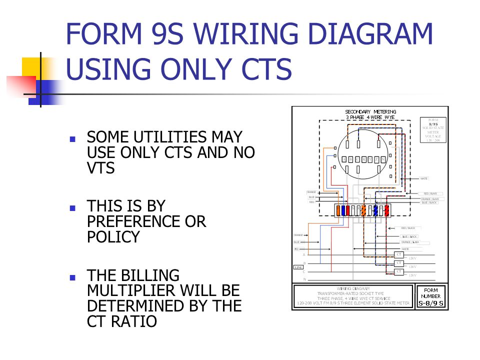 field problems with instrument transformer installations ppt
