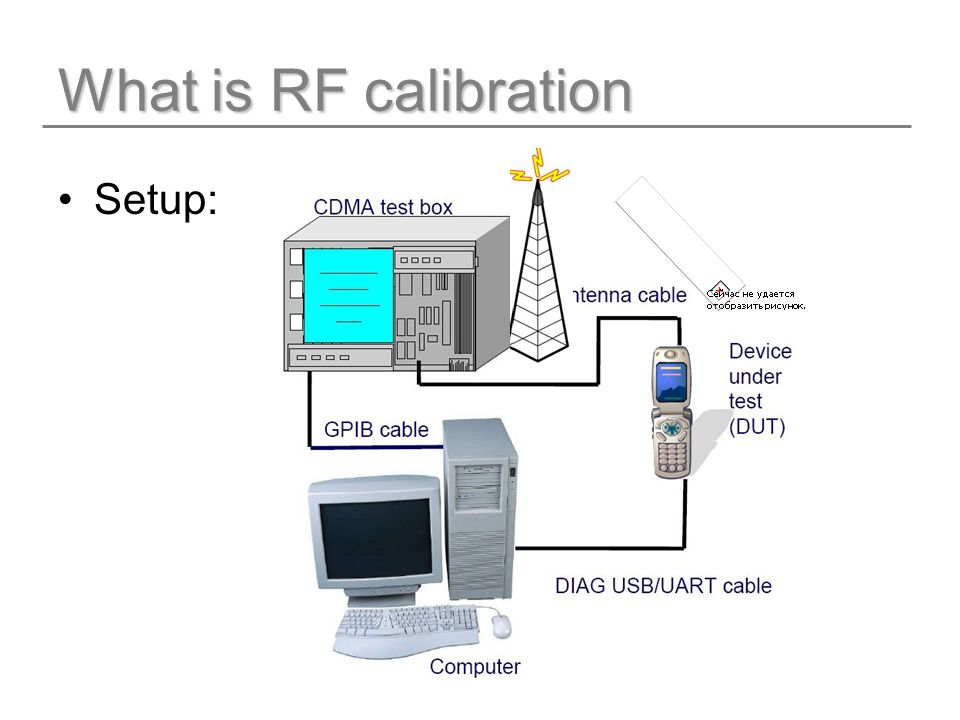 Rf Calibration Introduction Ppt Video Online Download