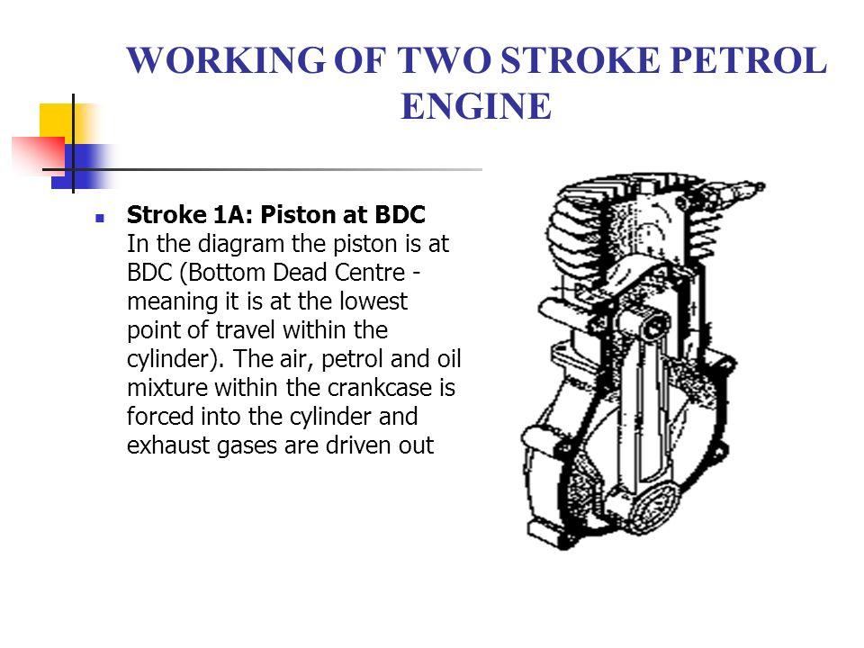 two stroke petrol engine pdf
