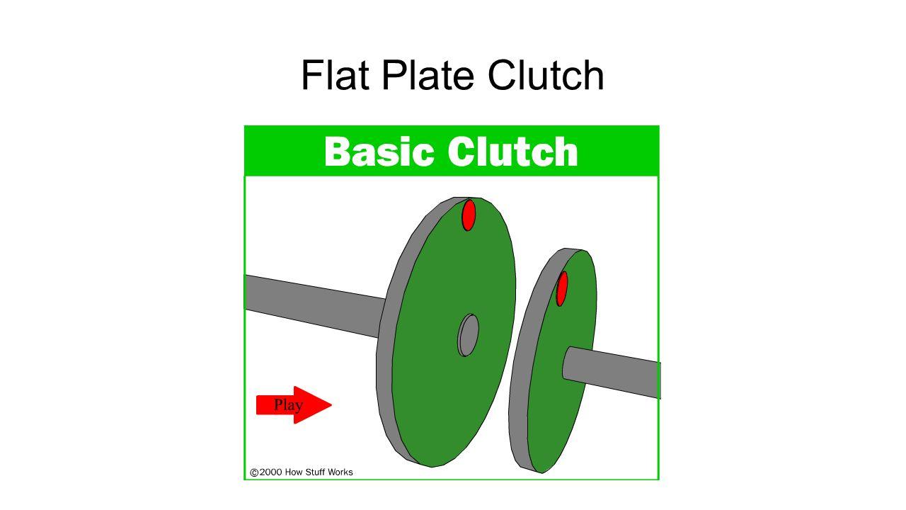 Flat Plate Clutch