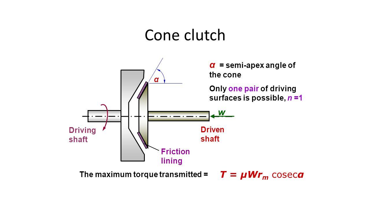 Cone clutch α = semi-apex angle of the cone w T = μWrm cosecα