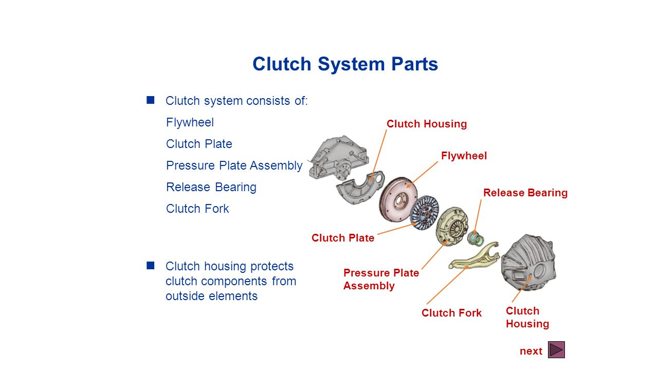 Clutch System Parts Clutch system consists of: Flywheel Clutch Plate