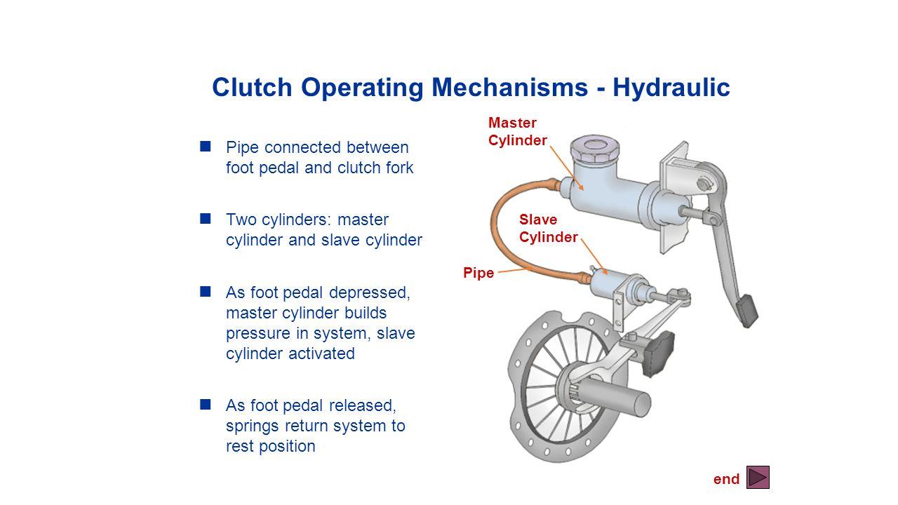 Clutch Operating Mechanisms - Hydraulic