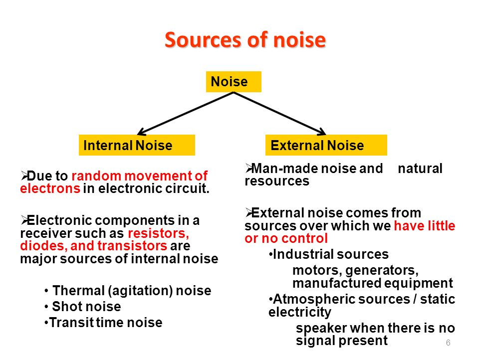 noise pollution internal and external Parks are actively working to minimize noise pollution from many sources, both internal and external noise can adversely impact wildlife by reducing the area over which they can communicate and listen for potential prey or predators.