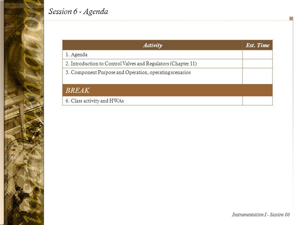 Session 6 Agenda BREAK Activity Est Time 1 Agenda Ppt Video