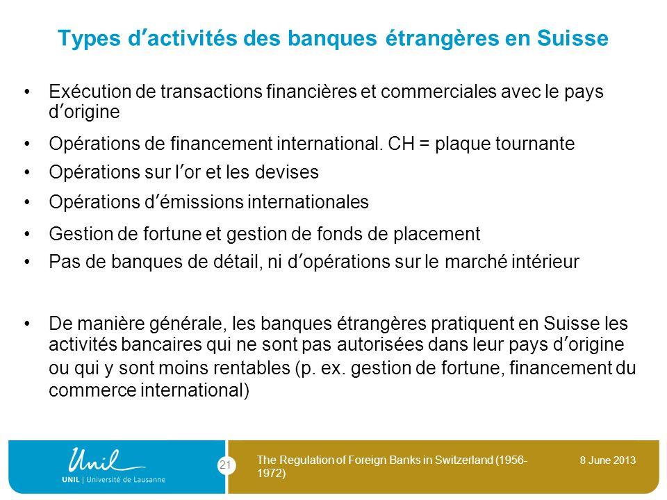 Types d'activités des banques étrangères en Suisse