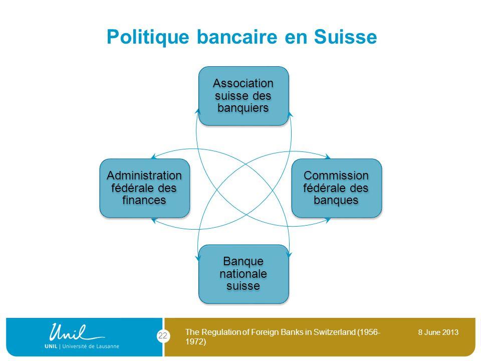 Politique bancaire en Suisse