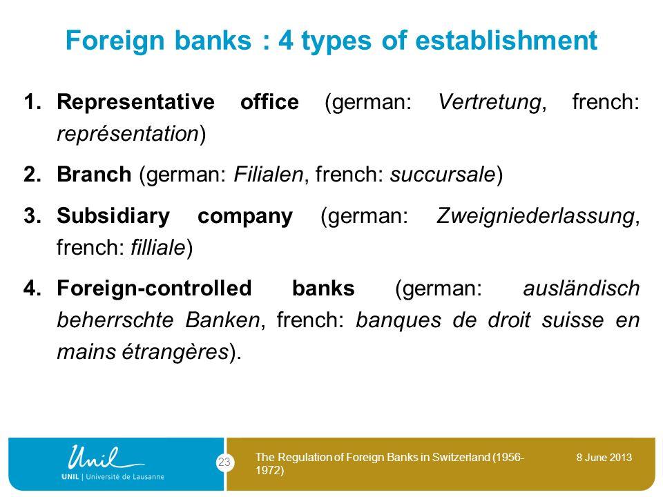 Foreign banks : 4 types of establishment