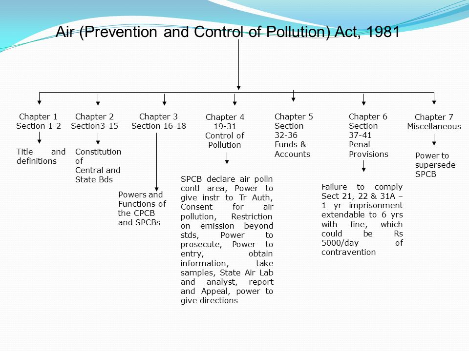 function of cpcb and spcb Main function of cpcb under air (prevention and control of pollution) act 1981:  to advise  the air act provides a mandatory consent (permit) from spcb for.